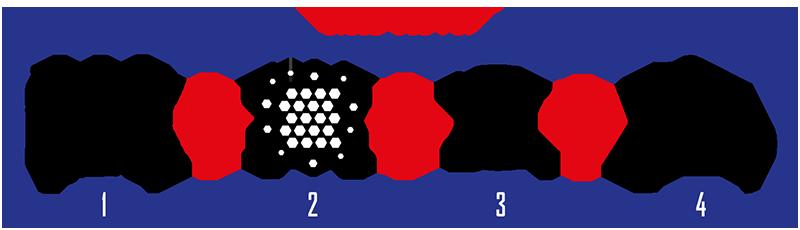 ciclo del PET